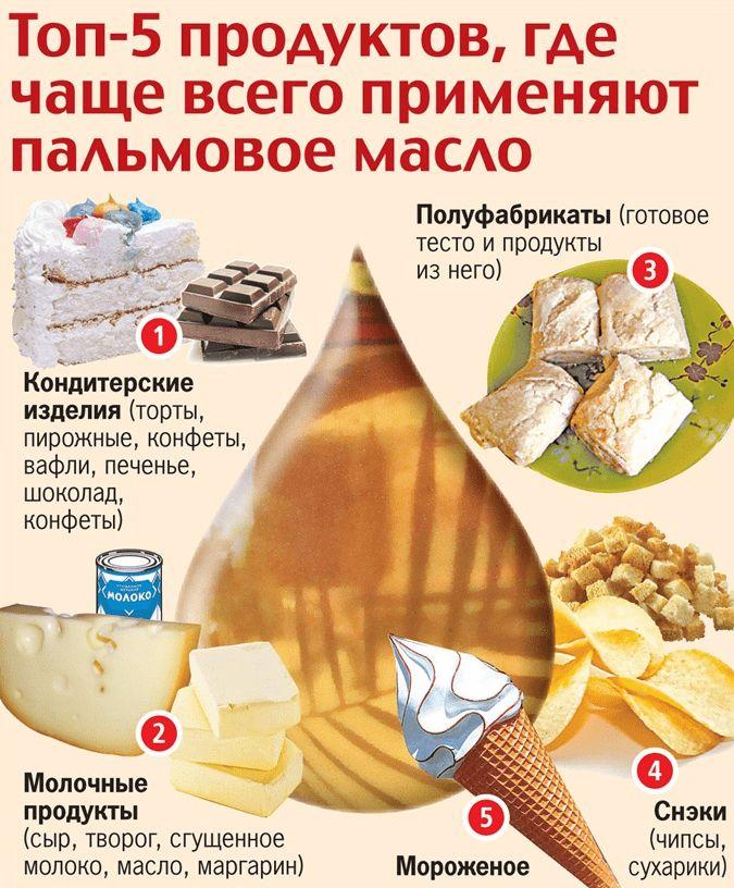 применение пальмового масла